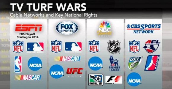 ESPN and Fox have become the biggest partnership the media sector has ever seen.